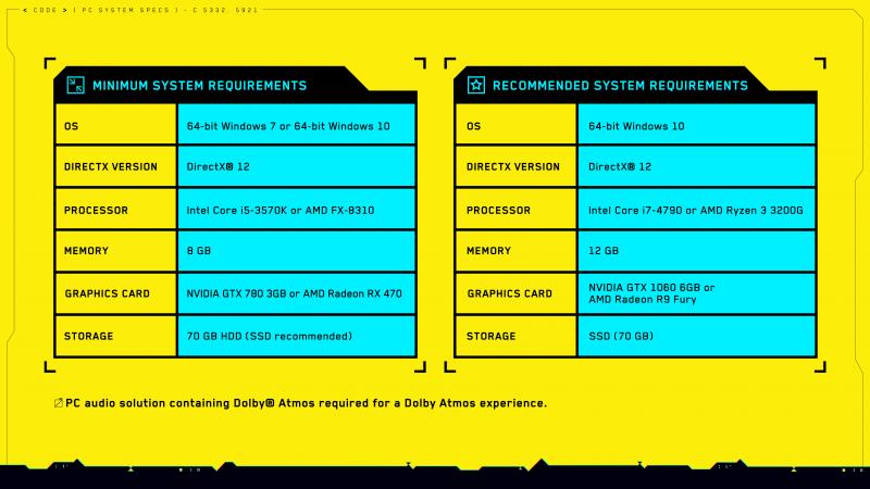 configuration minimale et recommandé pour faire tourner le jeu CyberPunk